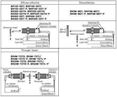 BR400-DDT-P