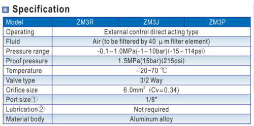 AIRTAC ZM3J-06
