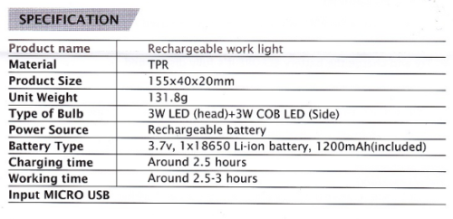 Rechargeable COB Work Light ESEN99