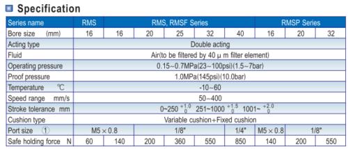 AIRTAC RMS16X50