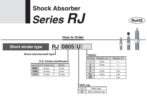 SMC RJ0805-U
